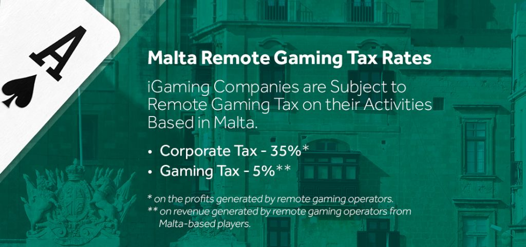 Malta-remote-gaming-tax-rates-for-2019-1